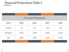 Financial Projections Table 1 Ppt PowerPoint Presentation Summary Background Image