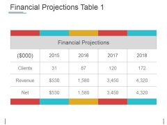 Financial Projections Table 1 Ppt PowerPoint Presentation Summary Outline
