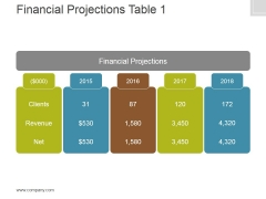 Financial Projections Table 1 Ppt PowerPoint Presentation Tips