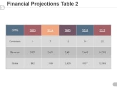 Financial Projections Table 2 Ppt PowerPoint Presentation Clipart