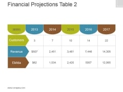 Financial Projections Table 2 Ppt PowerPoint Presentation Guidelines
