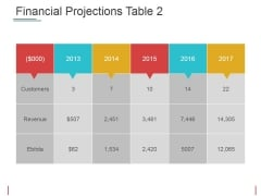 Financial Projections Table 2 Ppt PowerPoint Presentation Inspiration