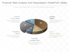 Financial Ratio Analysis And Interpretation Powerpoint Slides