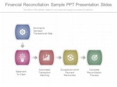 Financial Reconciliation Sample Ppt Presentation Slides