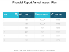 Financial Report Annual Interest Plan Ppt PowerPoint Presentation Portfolio Graphics Pictures