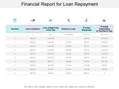 Financial Report For Loan Repayment Ppt PowerPoint Presentation Ideas Styles