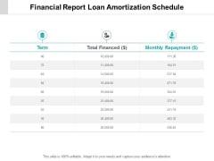 Financial Report Loan Amortization Schedule Ppt PowerPoint Presentation Show Master Slide