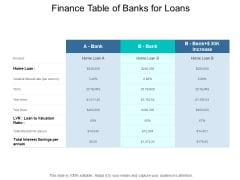 Financial Report Of Bank Loans Ppt PowerPoint Presentation Pictures Aids