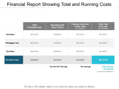 Financial Report Showing Total And Running Costs Ppt PowerPoint Presentation Show Example File