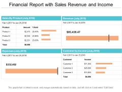 Financial Report With Sales Revenue And Income Ppt PowerPoint Presentation Gallery Brochure