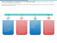 Financial Reporting Considerations For The Shipping Industry Impairment Download PDF