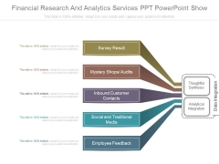 Financial Research And Analytics Services Ppt Powerpoint Show