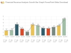 Financial Revenue Analysis Growth Bar Graph Powerpoint Slide Download
