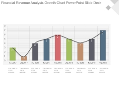 Financial Revenue Analysis Growth Chart Powerpoint Slide Deck