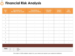Financial Risk Analysis Ppt PowerPoint Presentation File Structure