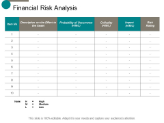 Financial Risk Analysis Ppt Powerpoint Presentation Gallery Slide Download