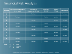 Financial Risk Analysis Ppt Powerpoint Presentation Model Example Introduction