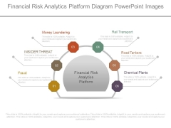 Financial Risk Analytics Platform Diagram Powerpoint Images