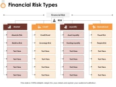 Financial Risk Types Ppt PowerPoint Presentation Infographic Template Background