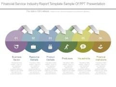 Financial Service Industry Report Template Sample Of Ppt Presentation
