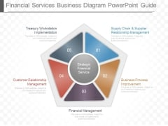 Financial Services Business Diagram Powerpoint Guide