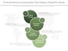 Financial Services Compensation Plan Diagram Powerpoint Guide