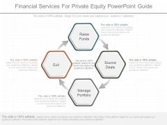 Financial Services For Private Equity Powerpoint Guide