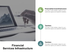 Financial Services Infrastructure Ppt PowerPoint Presentation File Model Cpb