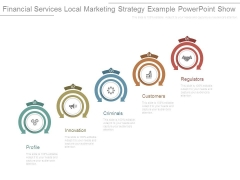 Financial Services Local Marketing Strategy Example Powerpoint Show
