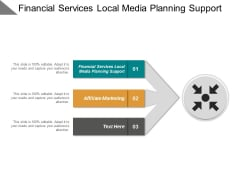 Financial Services Local Media Planning Support Affiliate Marketing Ppt PowerPoint Presentation Layouts Example