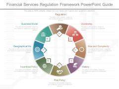 Financial Services Regulation Framework Powerpoint Guide