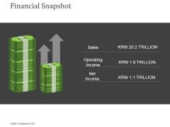 Financial Snapshot Ppt Powerpoint Presentation Layouts Slides