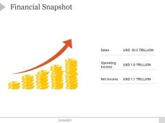 Financial Snapshot Ppt PowerPoint Presentation Samples