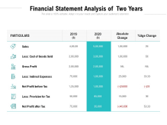 Financial Statement Analysis Of Two Years Ppt PowerPoint Presentation Ideas Summary