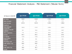 Financial Statement Analysis P And I Statement Tabular Form Ppt PowerPoint Presentation Ideas Demonstration