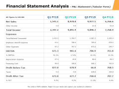Financial Statement Analysis P And L Statement Ppt PowerPoint Presentation Inspiration Vector