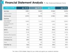 Financial Statement Analysis P And L Statement Ppt PowerPoint Presentation Professional Slides