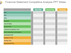 Financial Statement Competitive Analysis Ppt Slides