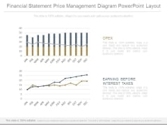 Financial Statement Price Management Diagram Powerpoint Layout
