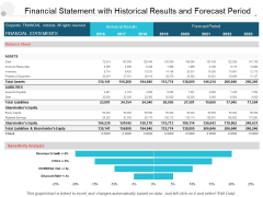 Financial Statement With Historical Results And Forecast Period Ppt PowerPoint Presentation Styles Graphics