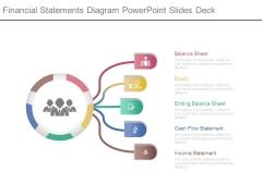 Financial Statements Diagram Powerpoint Slides Deck