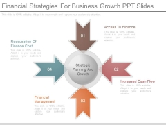 Financial Strategies For Business Growth Ppt Slides
