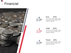 Financial Strategy Finance Ppt PowerPoint Presentation Styles Influencers