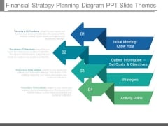 Financial Strategy Planning Diagram Ppt Slide Themes