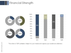 Financial Strength Ppt PowerPoint Presentation Graphics