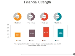 Financial Strength Ppt PowerPoint Presentation Shapes