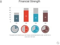 Financial Strength Ppt PowerPoint Presentation Summary Ideas