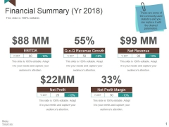 Financial Summary Ppt PowerPoint Presentation Layouts Portrait