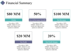 Financial Summary Ppt PowerPoint Presentation Summary Background