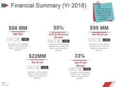 Financial Summary Yr 2018 Ppt PowerPoint Presentation Model Background Image